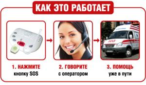 kak_rabotaet_web